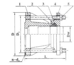 SSJB压盖式松套限位伸缩接头结构图.jpg
