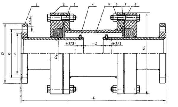 D型大挠度松套补偿接头结构图.jpg